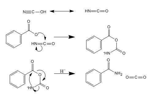 the nitration of methyl benzoate By carrying out the nitration of methyl benzoate and recording the mp of the  isolated product(s), conclusions can be drawn about the directing effect of the  ester.