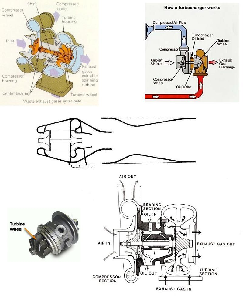 Compound engine.JPG - 94kB