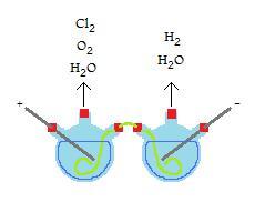 ChlorineBrine.jpg - 6kB