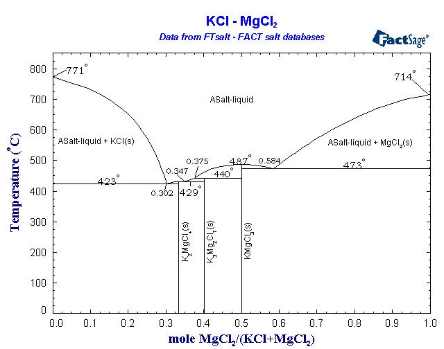 KCl_MgCl2.jpg - 116kB
