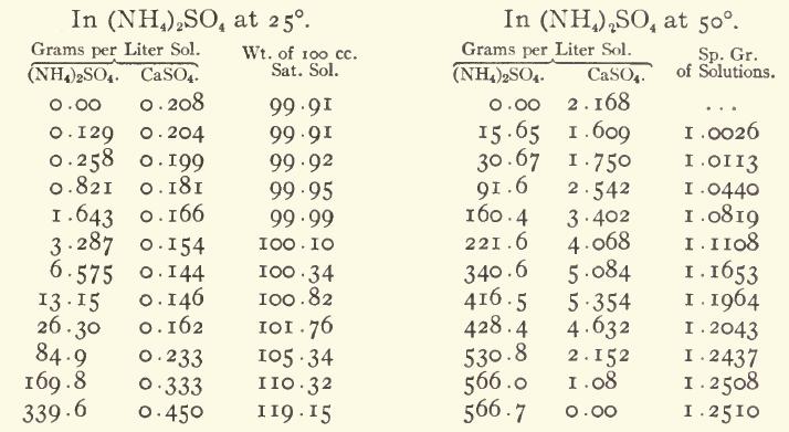 CaSO4_in_ammonium_salts-II.png - 24kB