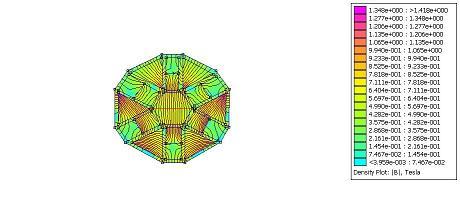 Halbach.Array1.Flux.small.jpeg - 17kB