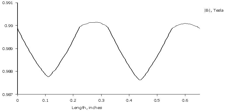 Blockmodel.graph.png - 11kB