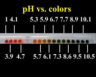 colorspHnumbers2.jpg - 20kB