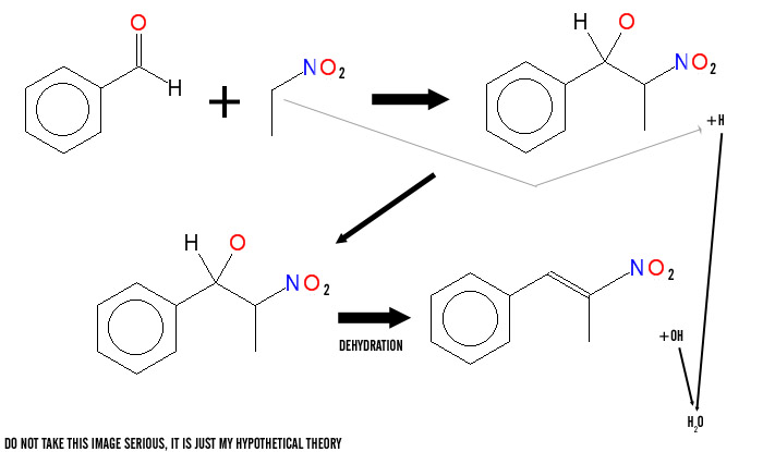 Sciencemadness Discussion Board - n-Butylamine as catalyst / Newbie
