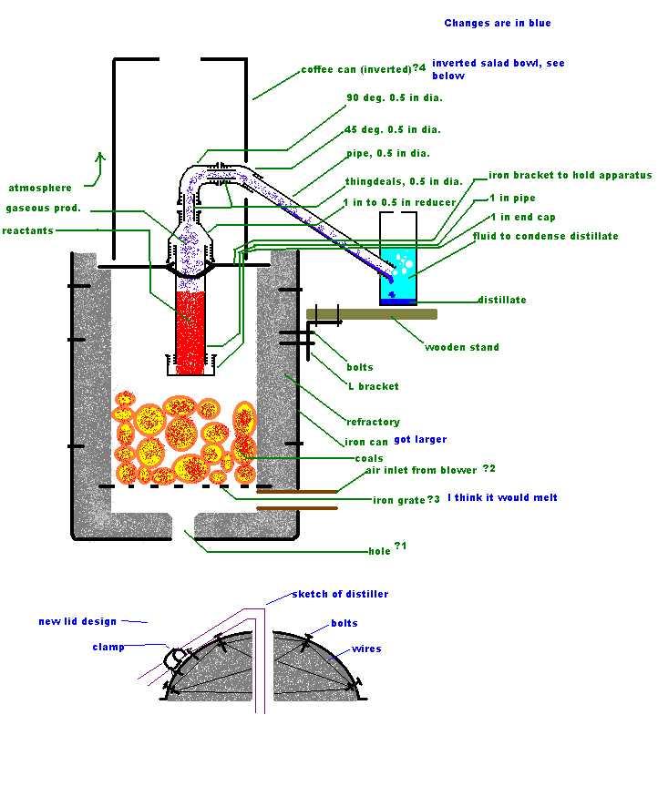 furnace.jpg - 64kB