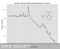 Amateur_Raman_Spectra_Aspirin_Backscattered_GKau.jpeg - 34kB