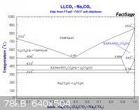 Li2CO3-Na2CO3.jpg - 78kB