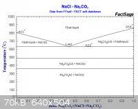 NaCl-Na2CO3.jpg - 70kB