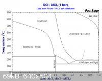 AlCl3-KCl.jpg - 69kB
