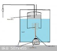 Caster cell design - Resized.png - 8kB