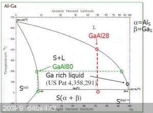 Gallium Aluminum Phase Diagram.png - 203kB