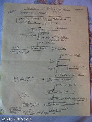 salicylaldehyde flowsheet.jpg - 95kB