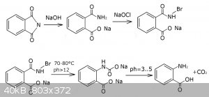 Phthalimide reaction outline.png - 40kB