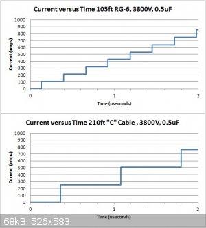 RG-6 Coaxial Versus RISI C Type Coaxial.jpg - 68kB