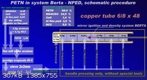 PETN NPED scheme1.jpg - 307kB