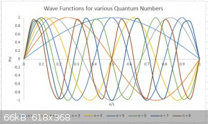 wave functions.png - 66kB