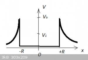 potential barrier.png - 3kB