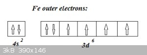 Fe outer electrons.png - 3kB