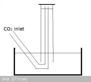 CO2 gazometer.png - 5kB