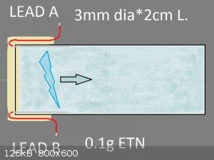 SGD 1.jpg - 126kB