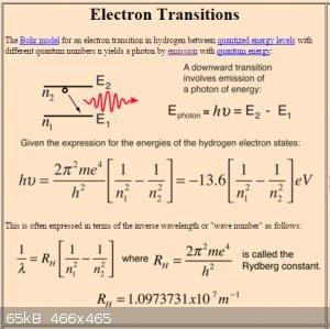 Hydrogen energies.png - 65kB