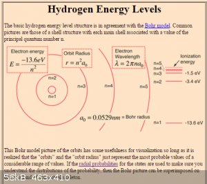 Hydrogen energies 2.png - 56kB