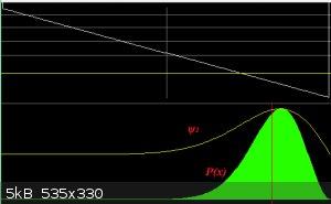 polarised bond.png - 5kB