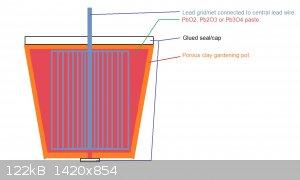 lead dioxide cell.jpg - 122kB