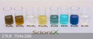 Metal oxide DES solutions.JPG - 27kB