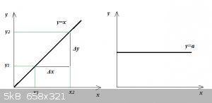 yx functions.png - 5kB