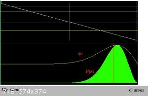 polarised bond 2.png - 7kB