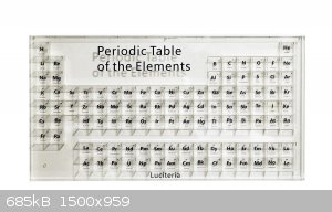 Sciencemadness discussion board periodic table of the elements elements case emptyg 685kb urtaz Gallery