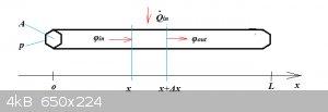 Thin rod.png - 4kB