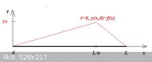 String vibration.png - 4kB