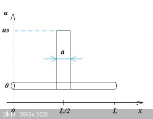 Diffusion tube initial.png - 3kB