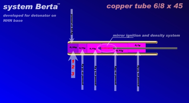 NHN scheme Berta a.jpg - 64kB