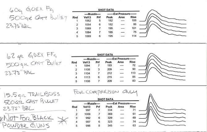 45_70_pressure3.jpg - 40kB