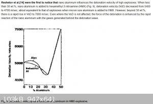 Nano Al-HMX det velocity.jpg - 103kB