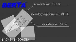 5.1Berta scheme grain.jpg - 149kB