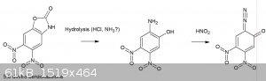 Hydrolysis 5-6 dinitro benzoxazolone - Copy.jpg - 61kB