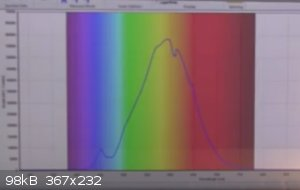 led spectrum cropped from video.png - 98kB