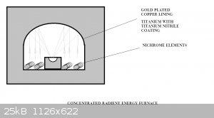 Radient Energy Furnace.png - 25kB