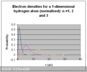1D H electron densities.png - 61kB