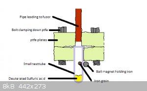 DeuteriumGenerator2.png - 8kB