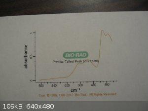IR for thionyl chloride BIORAD.JPG - 109kB