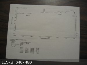 thionyl chloride IR spectrum.JPG - 115kB