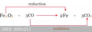 oxidation-reaction.png - 29kB