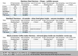 Thermos temp comparisons.jpg - 184kB