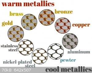 different-metallics-guide.jpg - 70kB